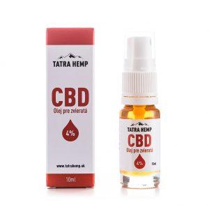 CBD olej pre zvieratá 4% - TatraHemp